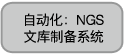 NGS文库制备系统
